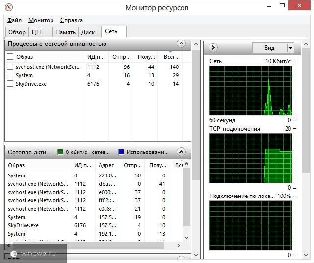 Сеть в мониторе ресурсов