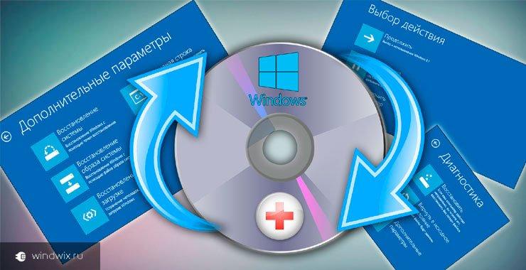 Как создать диск восстановления Windows 8 и 8.1? Пошаговая инструкция