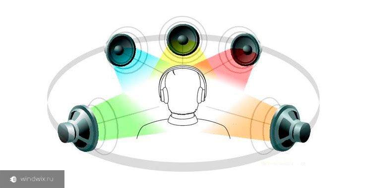 Как обновить драйвера на звук в windows 10? Лучшие методы